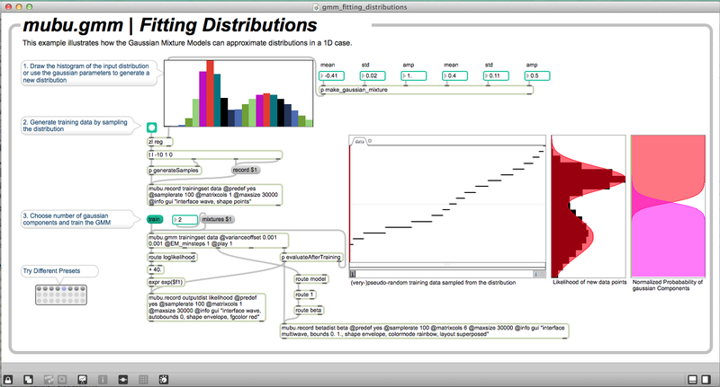 nime14-gmm_fitting_distributions